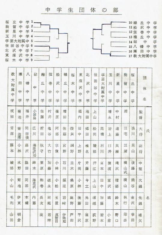剣道 を 183 高校 熱く 語る